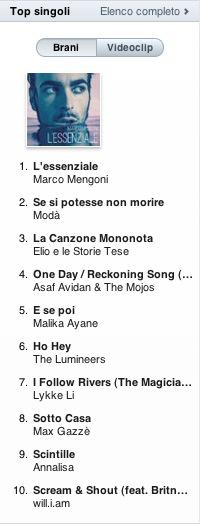 Marco Mengoni L'essenziale iTunes