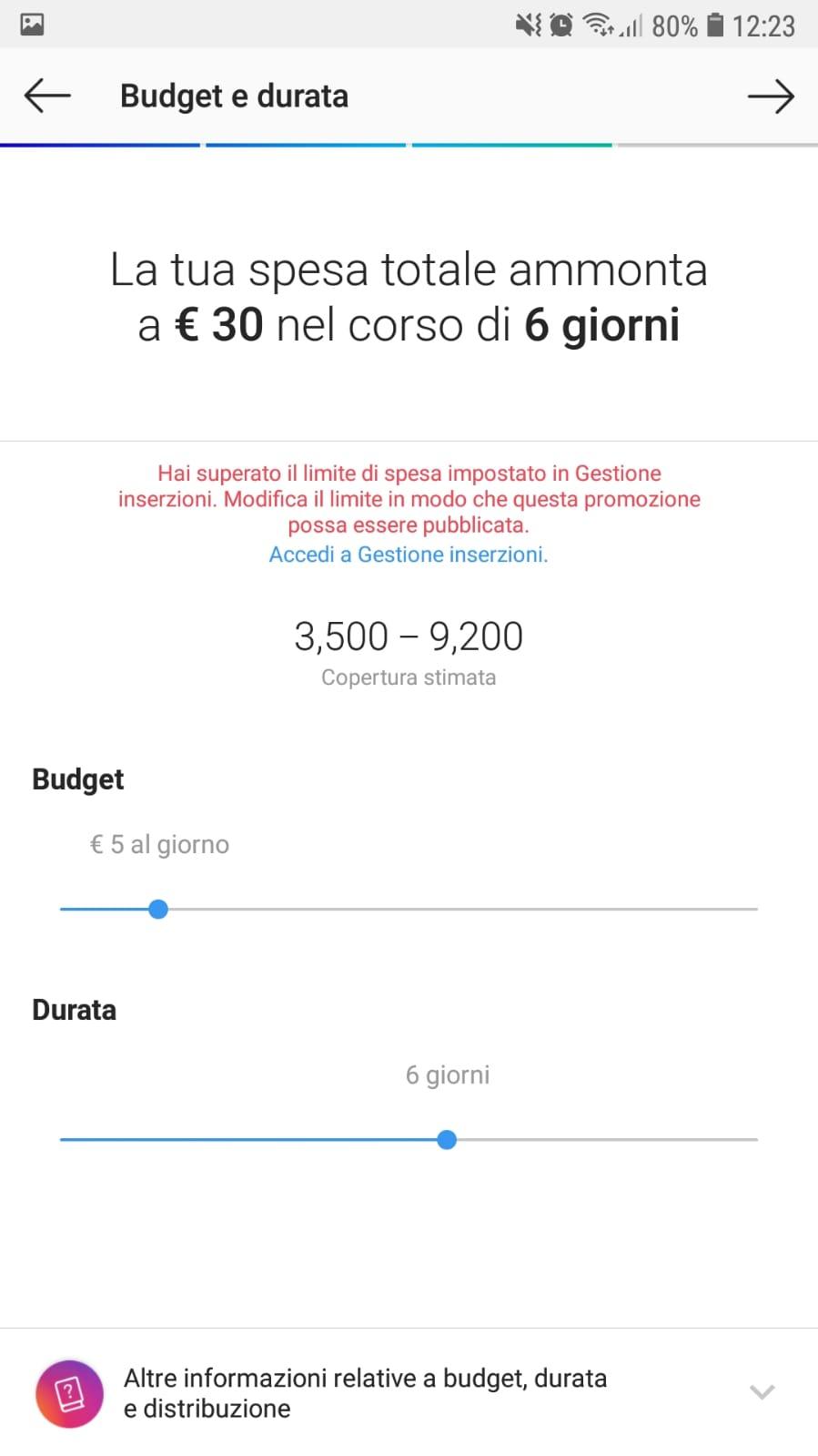 budget sponsorizzata instagram